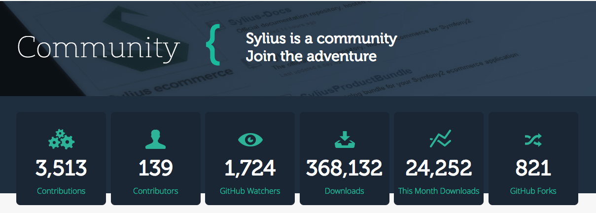 Sylius community stats 2014