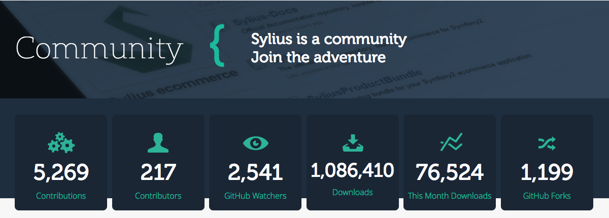 Sylius community stats 2015